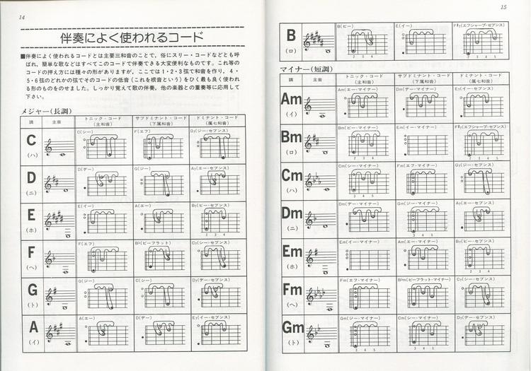 奇美六孔竖笛指法图 六孔竖笛 的歌谱